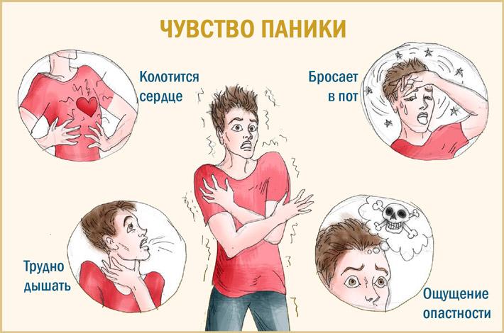 chto takoe panicheskie ataki i kak oni proyavlyautsya